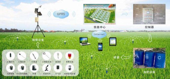 物联卡是对中国电信物联网发行的电信M2M物联网卡的管理卡,属于正规的电信业务,没有风险,办理后可以获得一个10649开头的号码进行短信平台的收发验证。[电信营业厅和电信物联卡